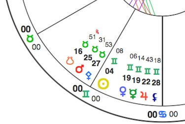 Chart section showing the conjunction of Mercury, Venus and Jupiter in Gemini during the eclipse. Also shown (l-r): south lunar node, Mars and Pallas Athene in Taurus; Sun in Gemini; and far right, Black Moon Lilith. View the full chart here.